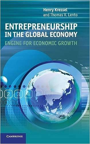Entrepreneurship in the Global Economy: Engine for Economic Growth Hardcover
