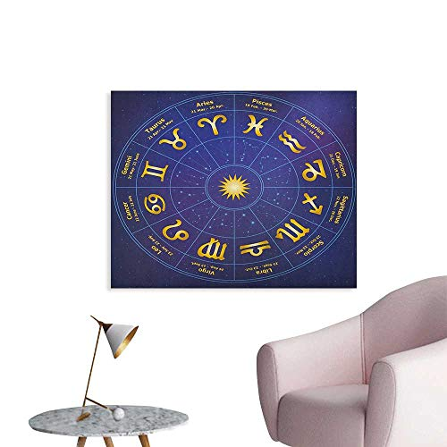 Anzhutwelve Astrology Wallpaper Horoscope Zodiac Signs with Birth Dates in Circle with Star Dots Print Poster Print Royal Blue and Yellow W28 xL20