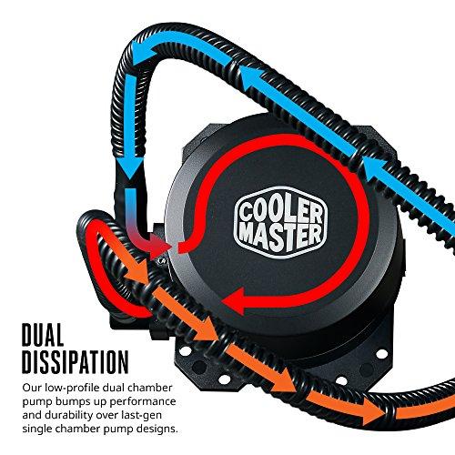 Cooler Master MasterLiquid Lite 120 66.7 CFM Liquid CPU Cooler