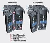 TIP-Teichdruckfilter-PMA-8000-UV-9-Schwarz-UV-C-9-Watt-bis-8000-Liter