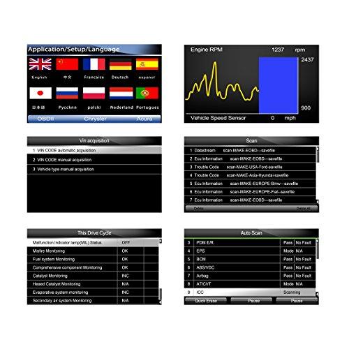7434061beb22f2 Foxwell NT624 OBD2 Diagnosis Scanner Full Ssytem All Brand Diagnostico  Herramientas Coche Check Engine  ABS