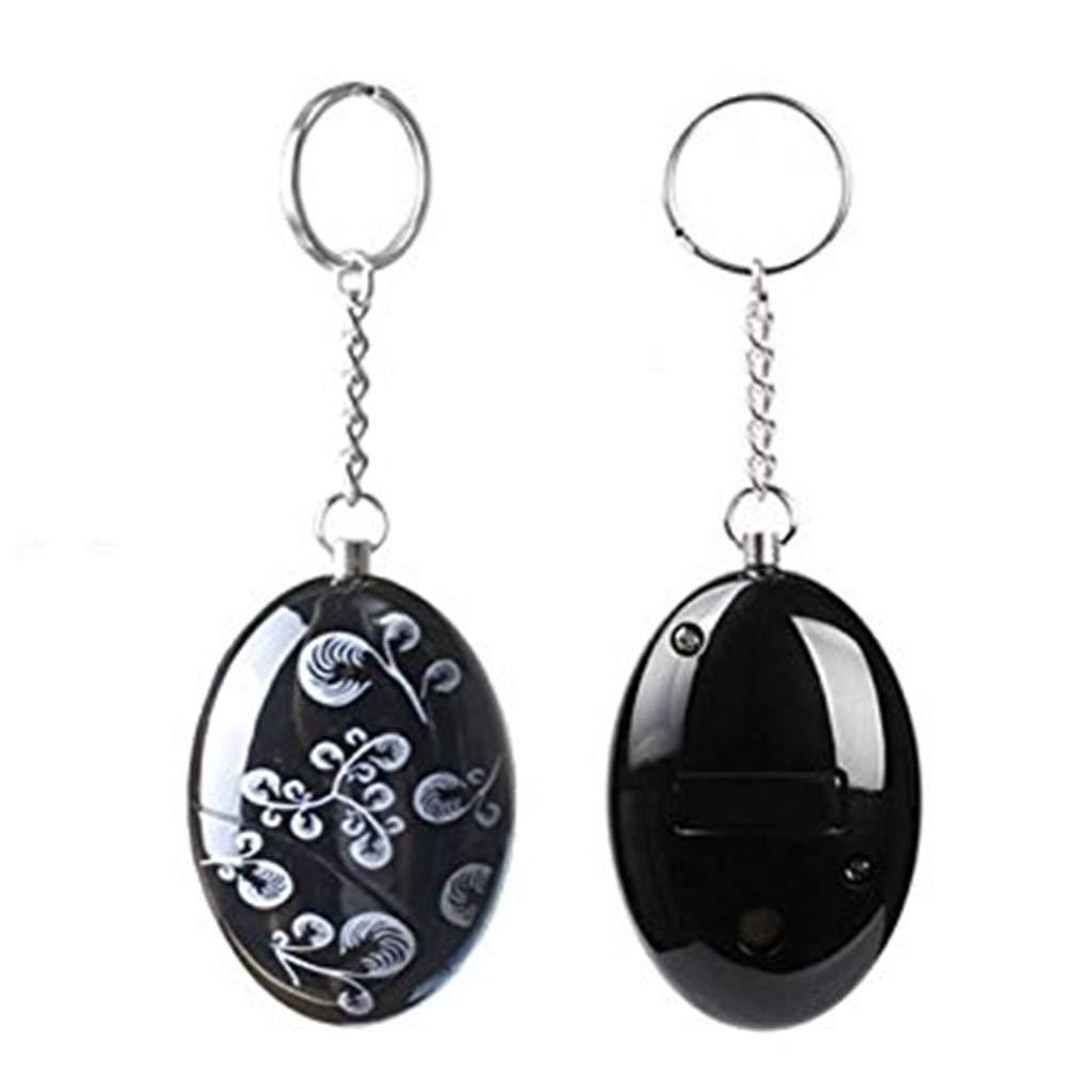 JHKJ Alarmas personales - Emergencia Seguridad Personal ...