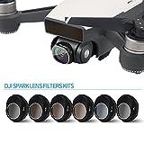 HOBBYTIGER DJI Spark Accessories, Lens Filter Set 6-Pack(ND 4, ND8, ND16, ND32, MCUV, CPL)