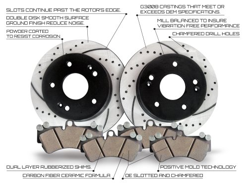 Approved Performance E9412 - [Front Kit] Performance Drilled/Slotted Brake Rotors and Ceramic Pads