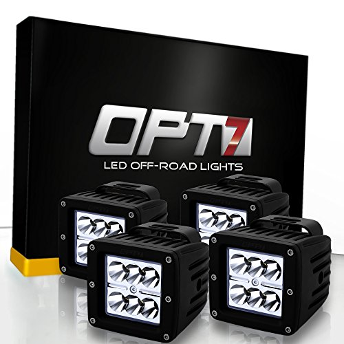 Led Lighting Mining Industry in US - 7