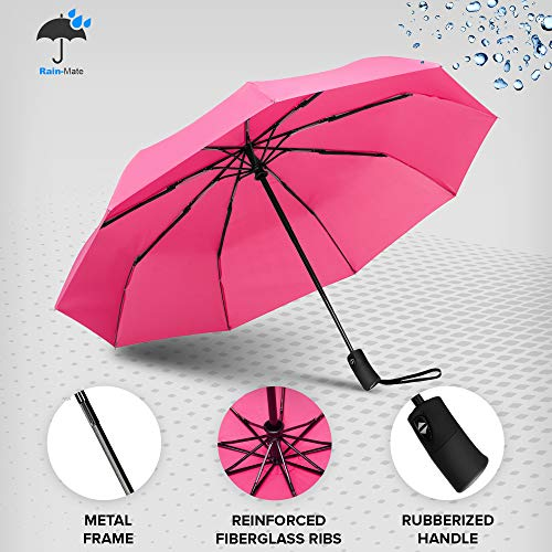 Buy umbrella wind