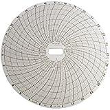 Cr8720-Chart-Supco Box Of 60, PK60