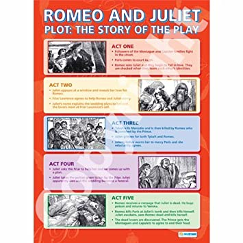 romeo and juliet summary of the story