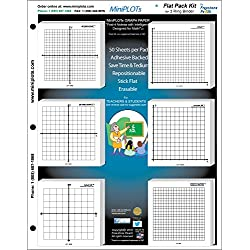 "MiniPLOT Algebra Graphing Kit: Six 3x3 inch Sticky Backed Graph Paper Pads - Variety of X Y axis coordinate grid templates printed on Post-It pads. Pads mounted on 8.5x11"" cardstock. 50 sheets per pad"