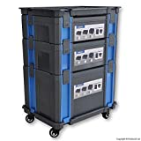 Stackable Tool Box System with Castors
