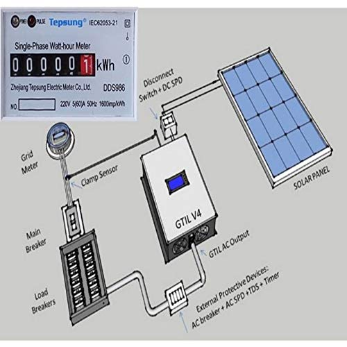 XIAOYANGKEJI 1000W Battery Backup MPPT Solar Grid Tie Inverter with Limiter Sensor DC22-60V AC PV Connected (DC22-60V, with WiFi) by XIAOYANGKEJI (Image #7)