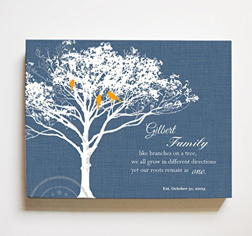MuralMax Personalized Family Tree & Lovebirds, Stretched Canvas Wall Art, Make Your Wedding & Anniversary Gifts Memorable, Unique Wall Decor - Navy # 1 - Size 12 x 10-30-DAY ()