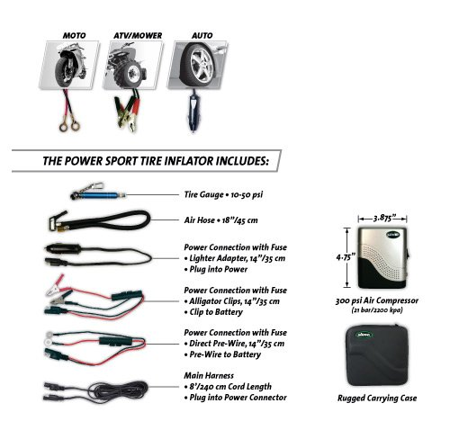 this best tire inflator draws its power from the vehicle 12v adapter which means that even if you are in the remotest areas, you tire inflation needs will be catered for
