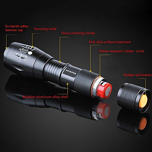 2 Pack LED Tactical Flashlight, Handheld Flashlight High Lumens with 5 Modes and Zoom Function Water Resistant, Adjustable Focus Rechargeable 18650 or AAA Battery, Best for Camping and Hiking