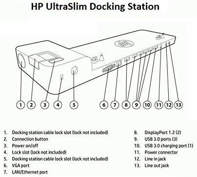 D9Y32UT#ABA HP UltraSlim Docking Station