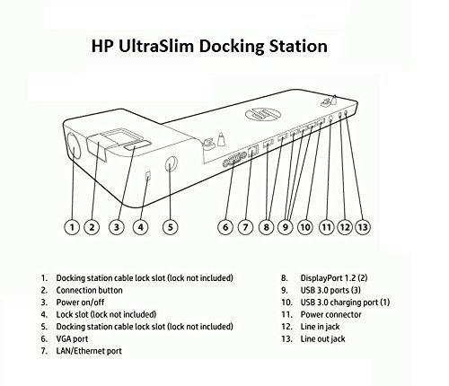 HP D9Y32UT UltraSlim Dock 2013 D9Y32UT#ABA by HP (Image #6)
