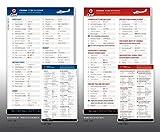 Piper Navajo PA-31-310 B/C Qref Checklist Card