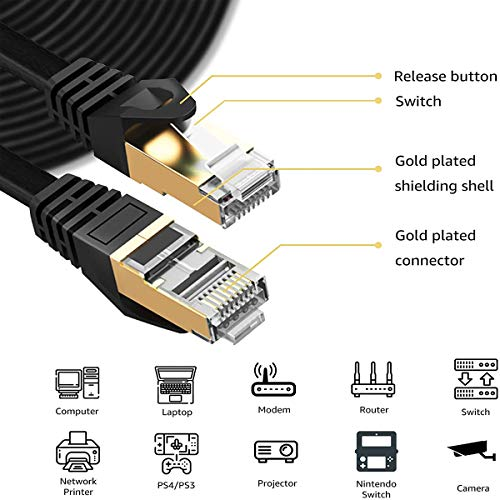 Cat 7 Ethernet Cable 50 ft Shielded Flat Durable High Speed Internet LAN Computer Patch Cord, Faster Than Cat5e/cat6, Solid Rj45 Cat7 Network Wire for Router, Modem, Xbox, PS, TV Black