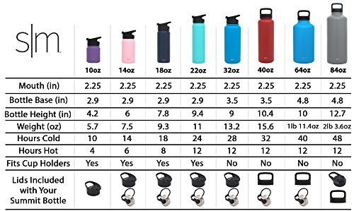 Simple Modern 32 oz Summit Water Bottle - Stainless Steel Hydro Swell Flask +2 Lids - Wide Mouth Metal Double Wall Vacuum Insulated A Midnight Black Reusable Aluminum 1 Liter Cold Leak Proof - Black by Simple Modern (Image #2)