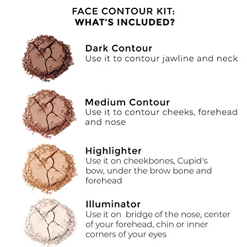 Buy contour kits for fair skin