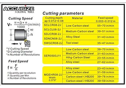 AccusizeTools - 1/2'' Cut-Off Holder, Parting Tool, MGEHR08-2J of 2387-2004 (Insert not Included)