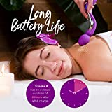 LuLu 8+ Wand - Personal Massager with 7 Magic Modes - Cordless Therapeutic for Neck Back Body Massage - Helps with Sports Recovery & Muscle Aches