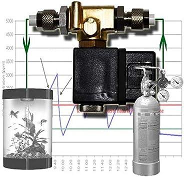 Válvula magnética de desconexión Nocturna de CO2, regulador de pH MV1-FBA