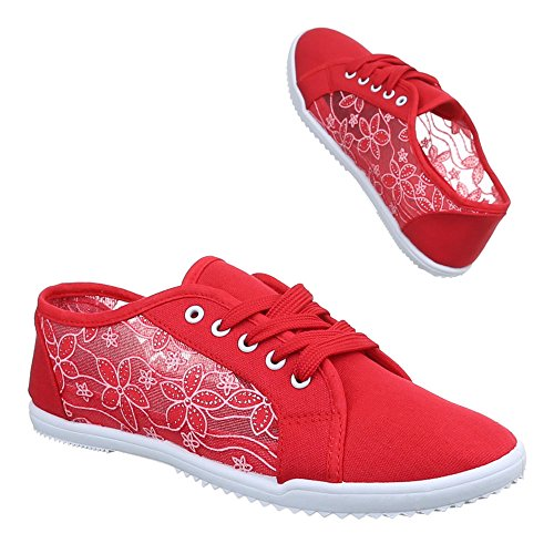 Ital-Design - Zapatillas de casa Mujer Rojo