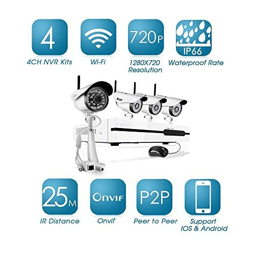 Zmodo ZP-KB1I04-W 720P 4 CH NVR System with 4 Wireless IP Cameras No Hard Drive
