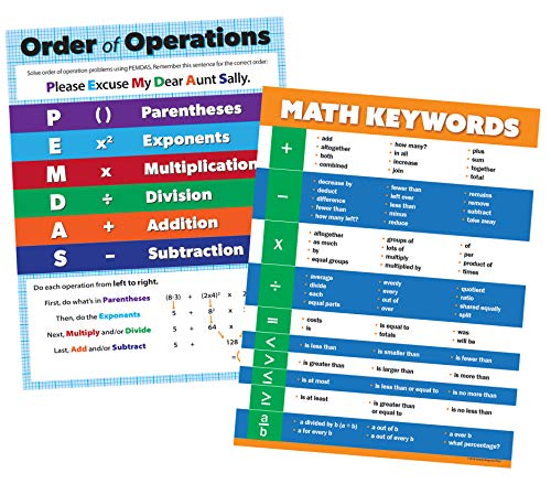 Middle School Math Posters - Order of Operations Poster for High School (2 Posters) - Classroom Math Posters - Laminated Educational Posters for High School and Middle School - 17 x 22 inches (The Order Of Math Classes In High School)