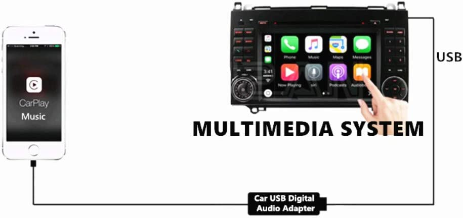 External Music Model with Pod Phone 8p Interface for BMW 1 2 3 4 5 7 Series X3 X4 X6 X5 Mini with NBT Head Unit or EVO id5//id6 Car USB Dongle Digital Audio Adapter for BMW 2013-19