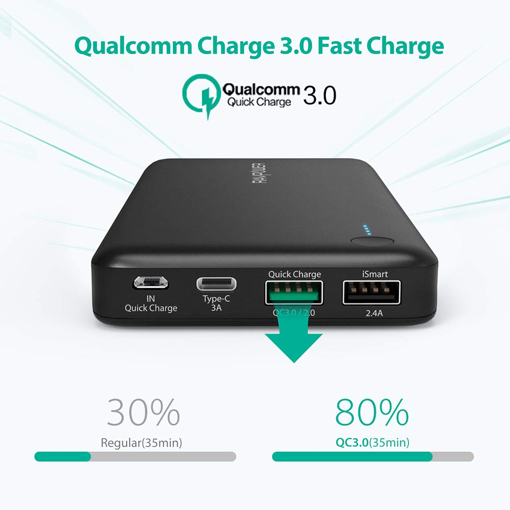 a0435db6bcaa21 Amazon.com: RAVPower USB C Battery Pack 20100 Portable Charger with QC 3.0  Qualcomm Quick Charge 3.0, 20100mAh Input & Output Type C Power Bank for  Nintendo ...