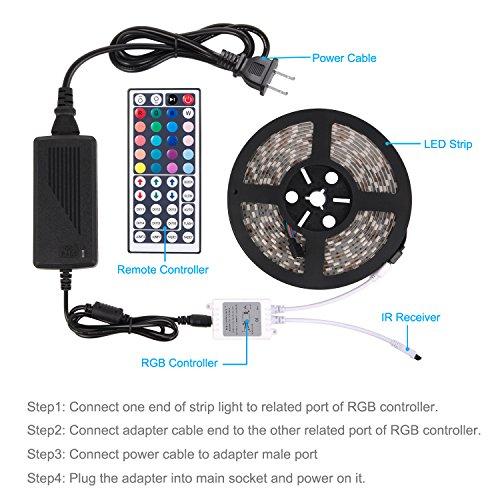 IHomy 16.4ft LED Flexible Light Strip, RGB 300 LEDs SMD