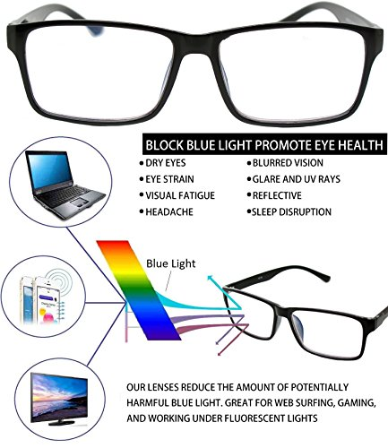 Anti Blue Light and Anti Block Glare Pro Computer Reading Glasses Unisex Readers (Black/Grey, 2.25 Strength) by Visual +