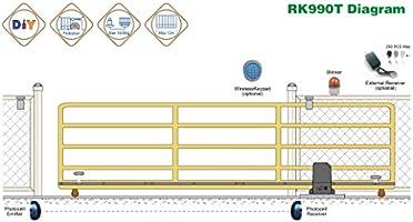 TOPENS RK990T - Abridor de puerta corredera para puerta de hasta ...