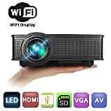 Best iPhone Projectors - Wireless Wifi Mini Video Projector for iphone,Weton 1500 Review