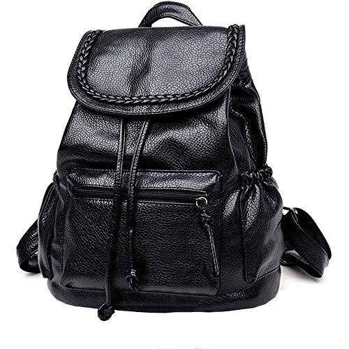 Most Popular Kids Backpacks