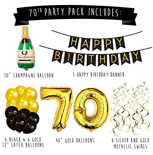 Home Milestone Birthdays 70th