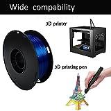 NOVAMAKER 3D Printer Filament - Blue 1.75mm PETG