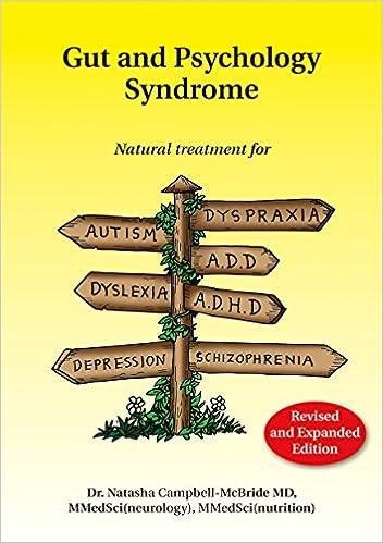 the nice girl syndrome free pdf