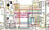 1960 Imperial 11'' X 17'' Laminated Color Wiring Diagram