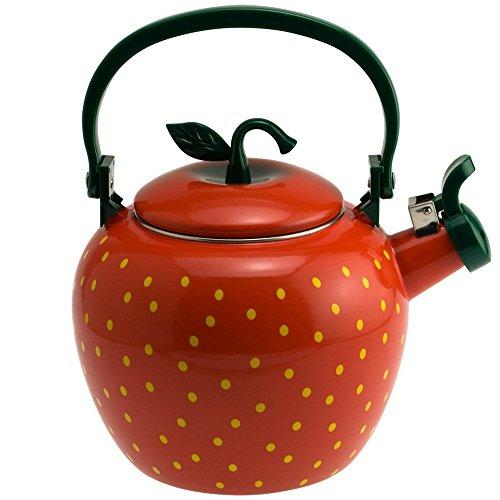 tea kettle fun - 8