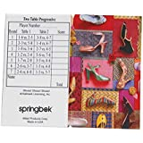 Springbok Puzzles Shoes! Shoes! Shoes! Bridge Tally Sheets
