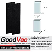 GermGuardian AC5000 Filter C Carbon Filter Replacement Pre-Filter by GoodVac (2)