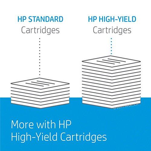 HP 201X Cartridge Cyan, Yellow Magenta Toner Cartridges LaserJet M252dw, M277c6, M277dw