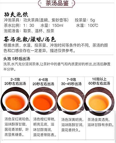 蟲草城 潤之福茯磚茶 / Chung Chou City Pure Dark Tea Brick by 蟲草城 Chung Chou City (Image #3)