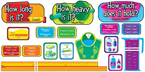 (Measurement-U.S. Customary and Metric (Length, Weight, Volume) Bulletin Board Set)