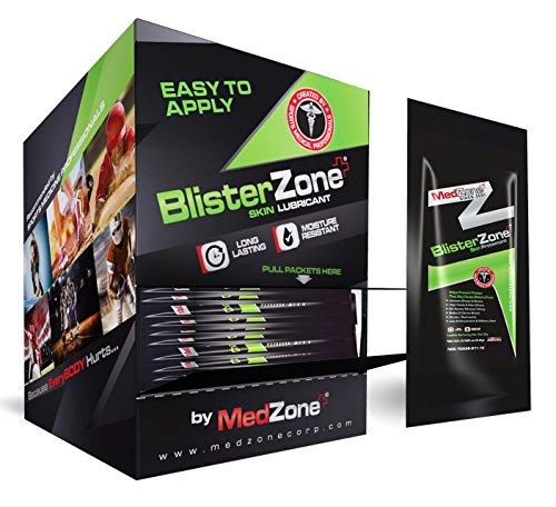 BlisterZone-Blister-Prevention