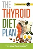 Thyroid Diet Plan