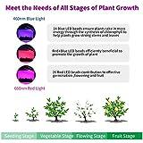 Grow Light Growing Lamp 40W Plant Lights LED Grow